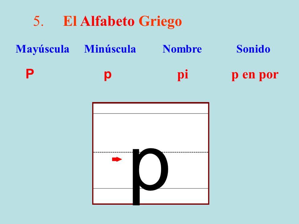 5.El Alfabeto Griego P p pi p en por Mayúscula Minúscula Nombre Sonido p