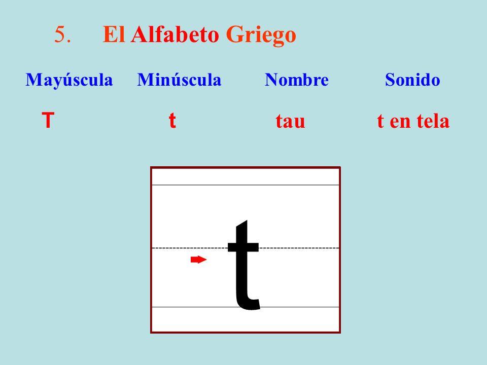 5.El Alfabeto Griego T t tau t en tela Mayúscula Minúscula Nombre Sonido t