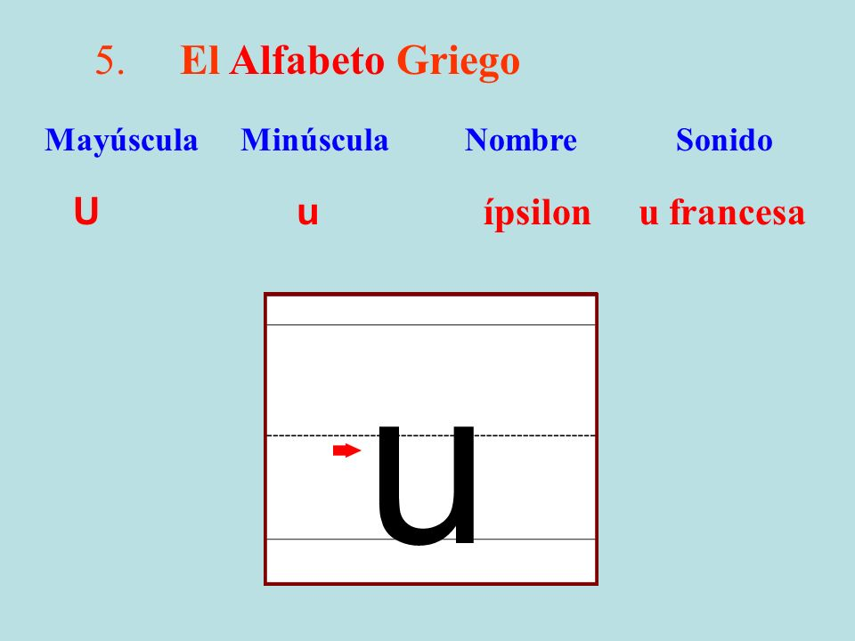 5.El Alfabeto Griego U u ípsilon u francesa Mayúscula Minúscula Nombre Sonido u