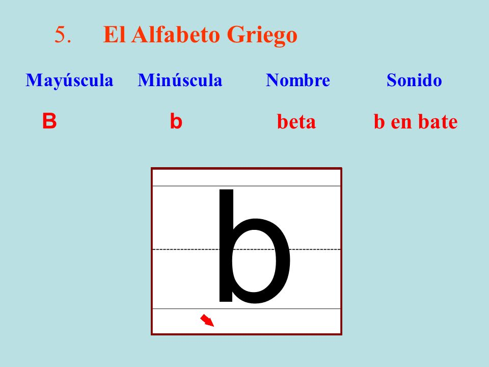 5.El Alfabeto Griego B b beta b en bate Mayúscula Minúscula Nombre Sonido b