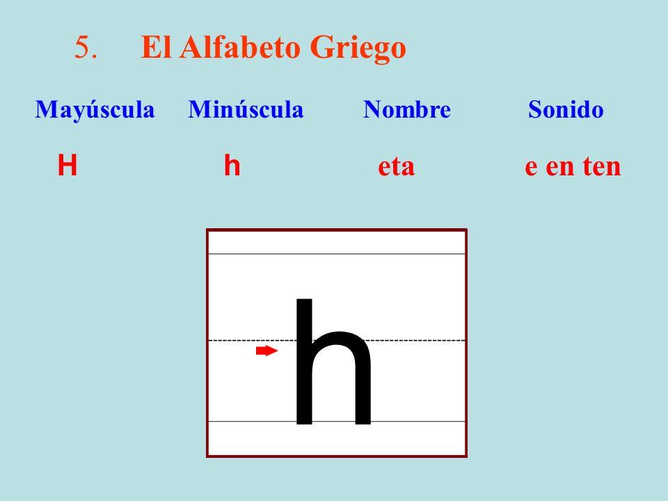 5.El Alfabeto Griego Q q theta z españo1a Mayúscula Minúscula Nombre Sonido q