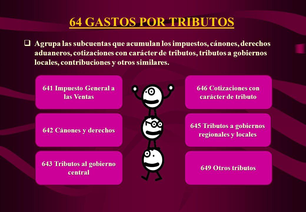 Agrupa las subcuentas que acumulan los gastos de servicios prestados por terceros a la empresa. 63 GASTOS DE SERVICIOS PRESTADOS POR TERCEROS 637 Publ