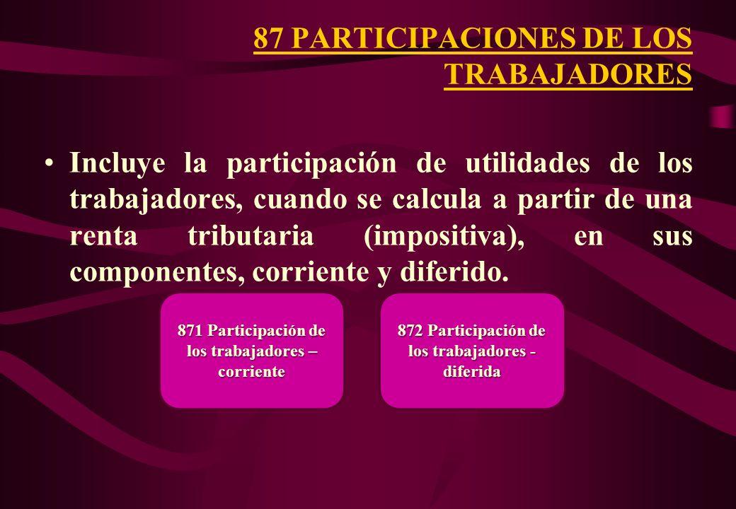 Muestra el resultado del período antes de las participaciones de los trabajadores y del impuesto a la renta. 85 RESULTADO ANTES DE PARTICIPACIONES E I