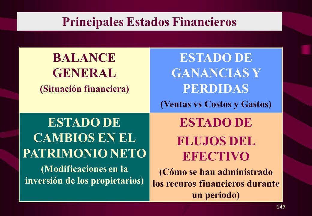 144 LOS ESTADOS FINANCIEROS Concepto 1: Informes contables que resumen la situación económica y financiera de la empresa, ya sea durante un periodo de