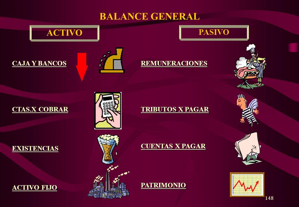 147 El Balance General o estado de situación financiera, es un estado financiero que muestra el activo, pasivo y capital en una fecha específica. Es d