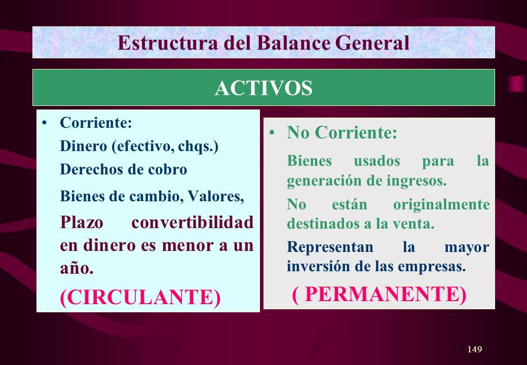 148 ACTIVO PASIVO CAJA Y BANCOS CTAS.X COBRAR EXISTENCIAS ACTIVO FIJO REMUNERACIONES TRIBUTOS X PAGAR CUENTAS X PAGAR PATRIMONIO BALANCE GENERAL