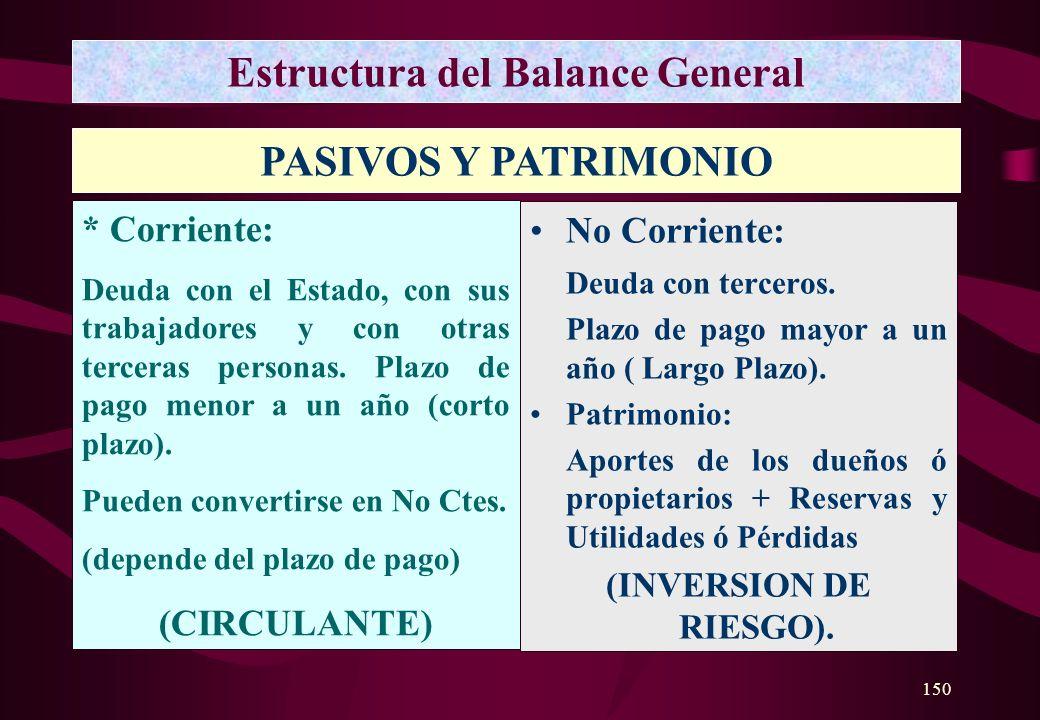 149 Estructura del Balance General Corriente: Dinero (efectivo, chqs.) Derechos de cobro Bienes de cambio, Valores, Plazo convertibilidad en dinero es
