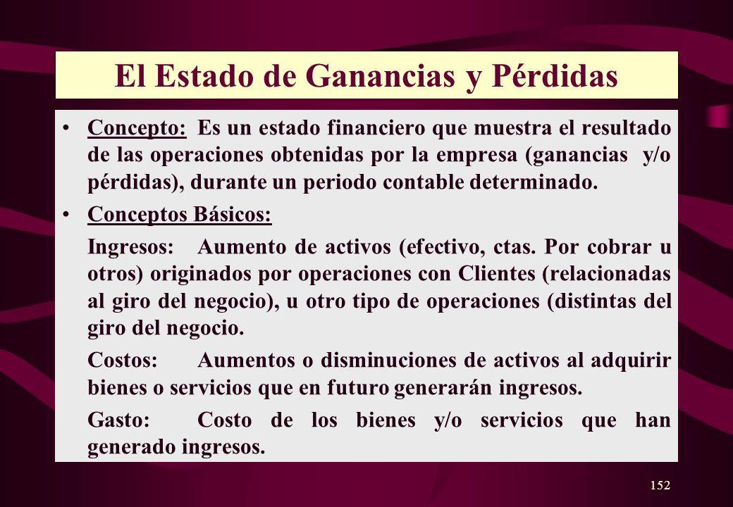 151 HORIZONTAL VERTICAL ACTIVOS PASIVOS ACTIVOS PASIVOS PATRIMONIO PATRI- MONIO = + + Formas de presentación del Balance General