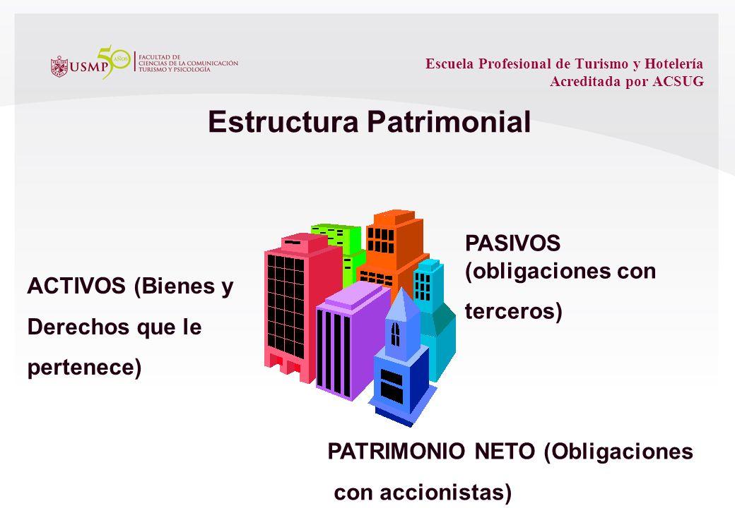 Escuela Profesional de Turismo y Hotelería Acreditada por ACSUG Estado de Situación Financiera (Balance General) Estado de Resultados (Ganancias y Pér
