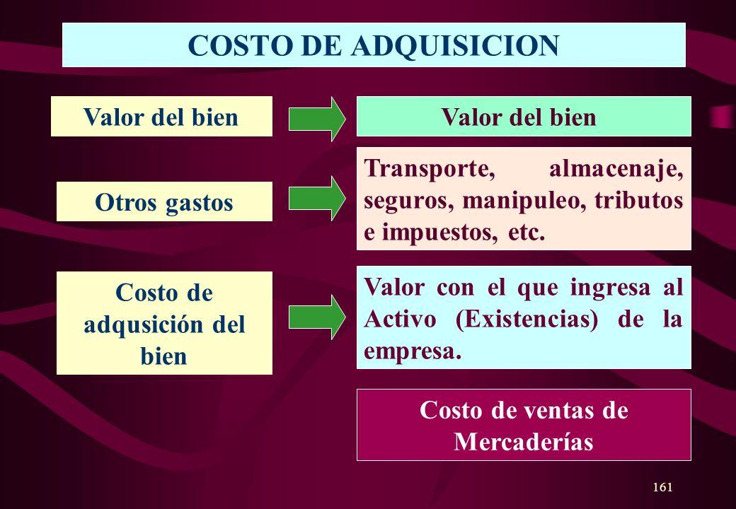 160 COSTO DE VENTAS Representa el valor de las mercaderías que fueron vendidas por la empresa INVENTARIO INICIAL DE MERCADERIAS Mas:COMPRAS DEL PERIOD