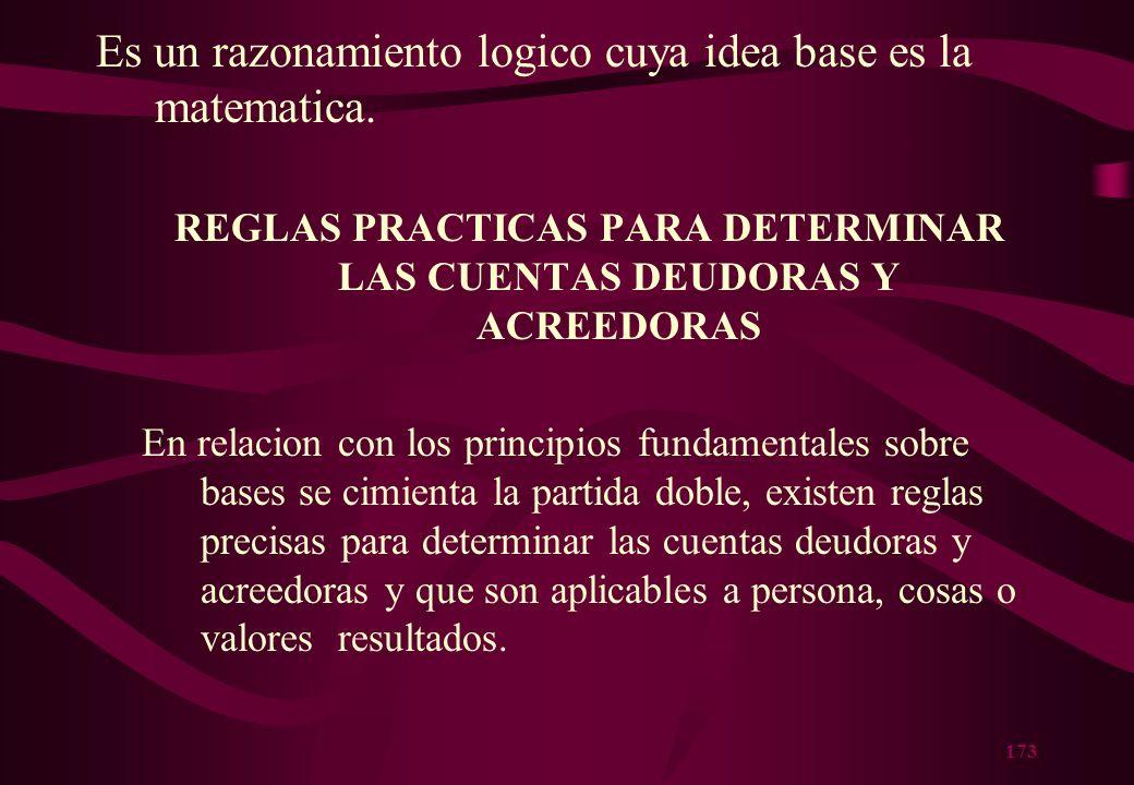 6)TODAS LAS COSAS O CUENTAS DEBEN ENTRAR ANTES DE SALIR, a excepcion de las obligaciones a pagar que salen primero (cuando se contraen) y entran despu
