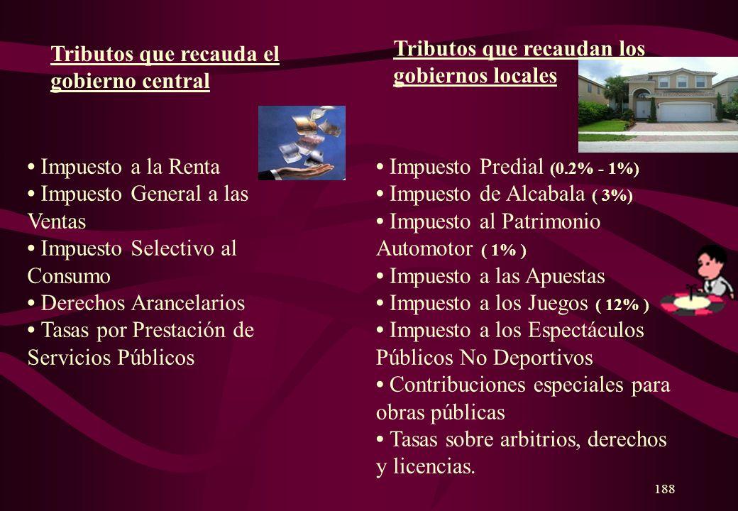 187 Contribución Genera beneficios derivados de servicios colectivos específicos que realiza el Estado. Por ejemplo, las aportaciones a ESSALUD, benef