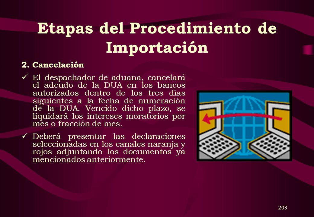 202 Etapas del Procedimiento de Importación Canal Verde Las mercancías no requerirán de revisión documentaria ni física y serán de libre disponibilida