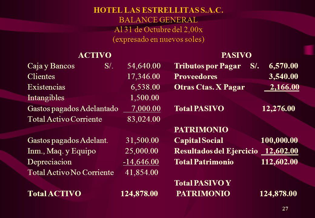 Escuela Profesional de Turismo y Hotelería Acreditada por ACSUG 26 Registros de Compras Comprobantes de transferencias Comprobantes de Ingresos Regist