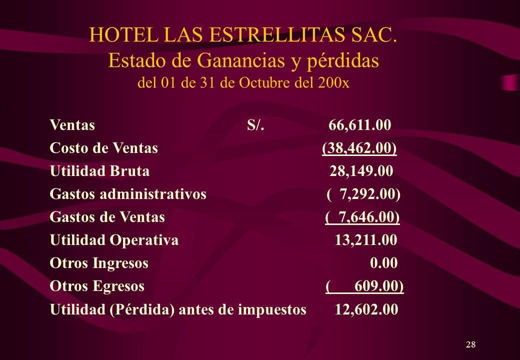 HOTEL LAS ESTRELLITAS S.A.C. BALANCE GENERAL Al 31 de Octubre del 2,00x (expresado en nuevos soles) 27 ACTIVO Caja y Bancos S/. 54,640.00 Clientes 17,