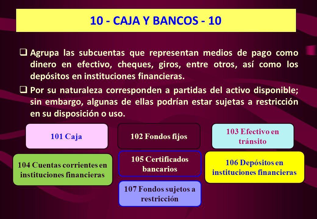 47 LAS CUENTAS DEL ACTIVO (Dinámica) DEBE IZQUIERDA Datos iniciales de bienes y derechos. Aumentos de bienes y derechos. + HABER DERECHA Disminución d