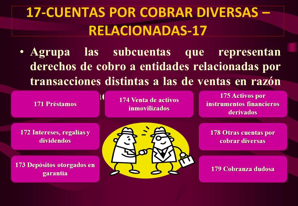 Agrupa las subcuentas que representan derechos de cobro a terceros por transacciones distintas a las del objeto del negocio. 16 - CUENTAS POR COBRAR D