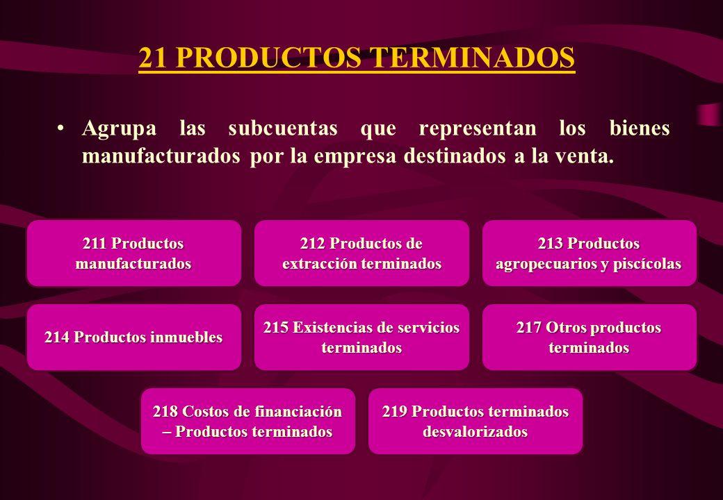 Agrupa las subcuentas que representan los bienes adquiridos por la empresa para ser destinados a la venta, sin someterlos a proceso de transformación.