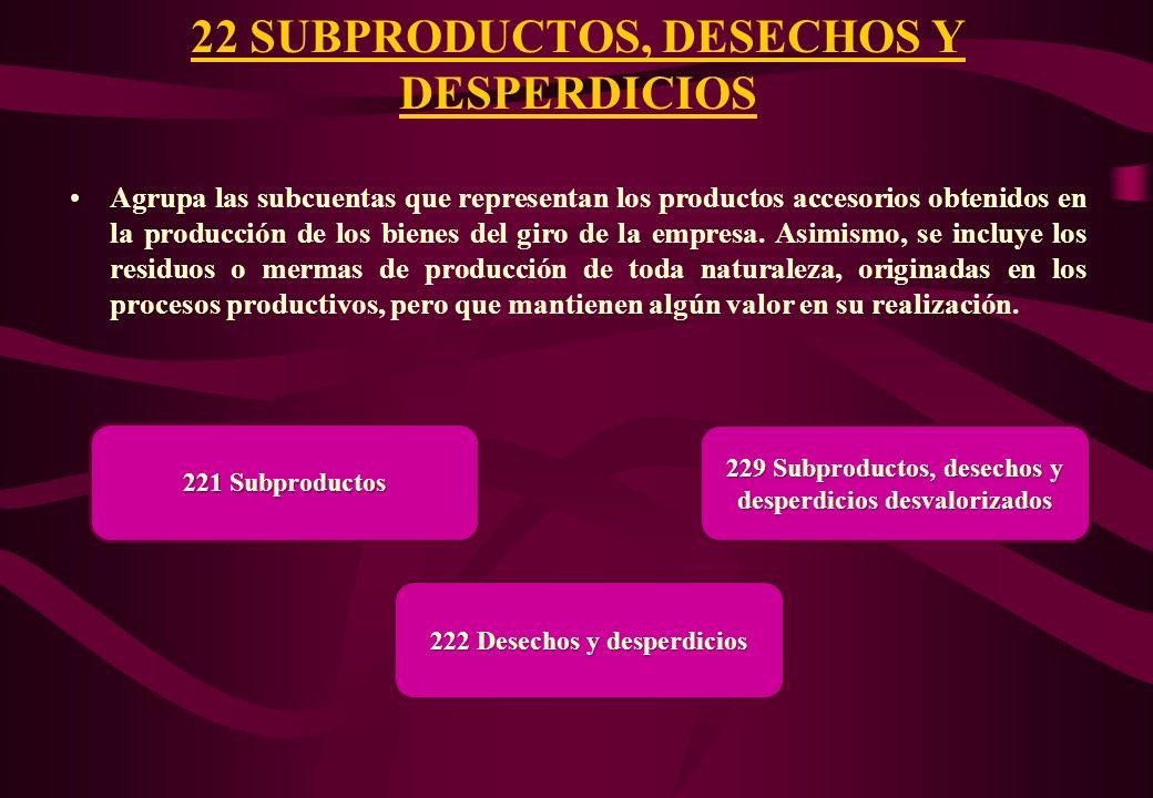 Agrupa las subcuentas que representan los bienes manufacturados por la empresa destinados a la venta. 21 PRODUCTOS TERMINADOS 219 Productos terminados