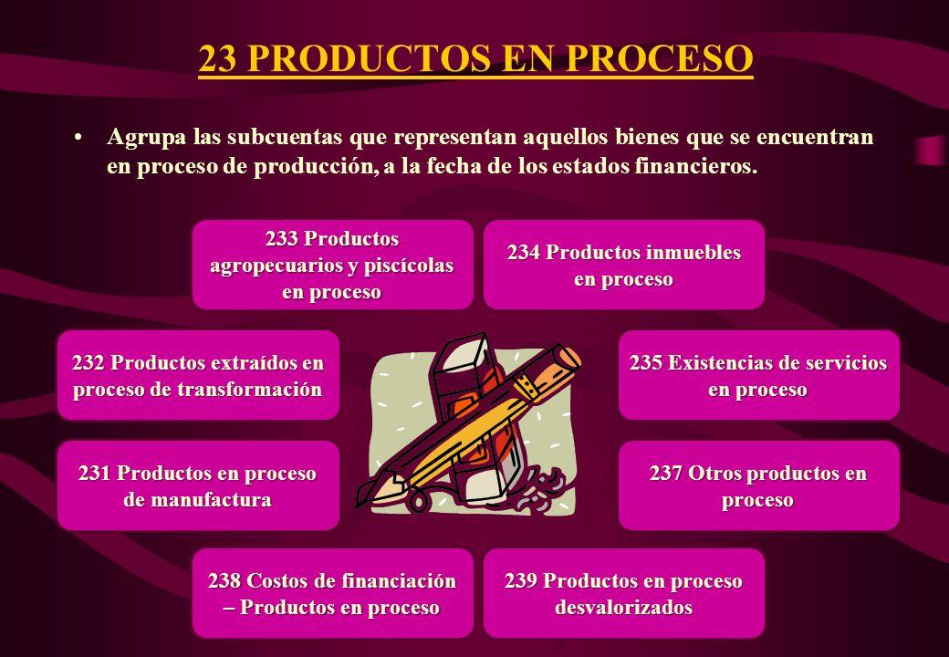 Agrupa las subcuentas que representan los productos accesorios obtenidos en la producción de los bienes del giro de la empresa. Asimismo, se incluye l