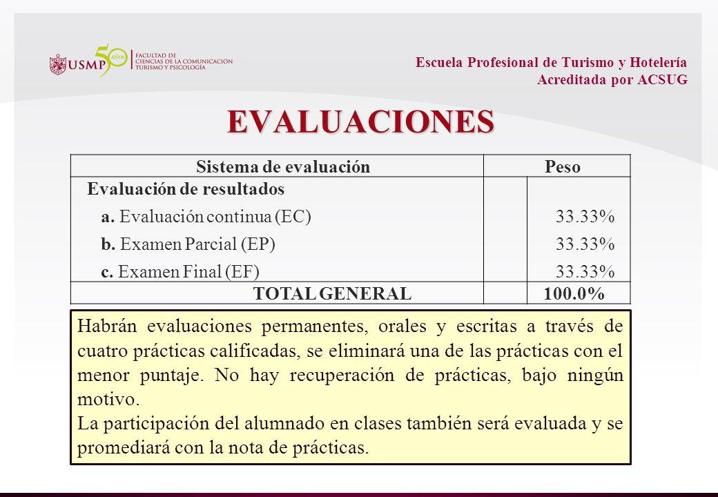 Escuela Profesional de Turismo y Hotelería Acreditada por ACSUG EVALUACIONES Sistema de evaluaciónPeso Evaluación de resultados a.