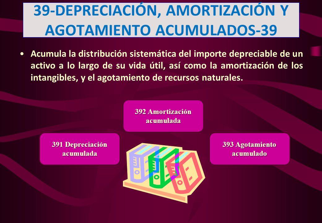 Agrupa las subcuentas en las que se registra el costo de adquisición de los bienes que no están destinados para la venta ni para el desarrollo de las