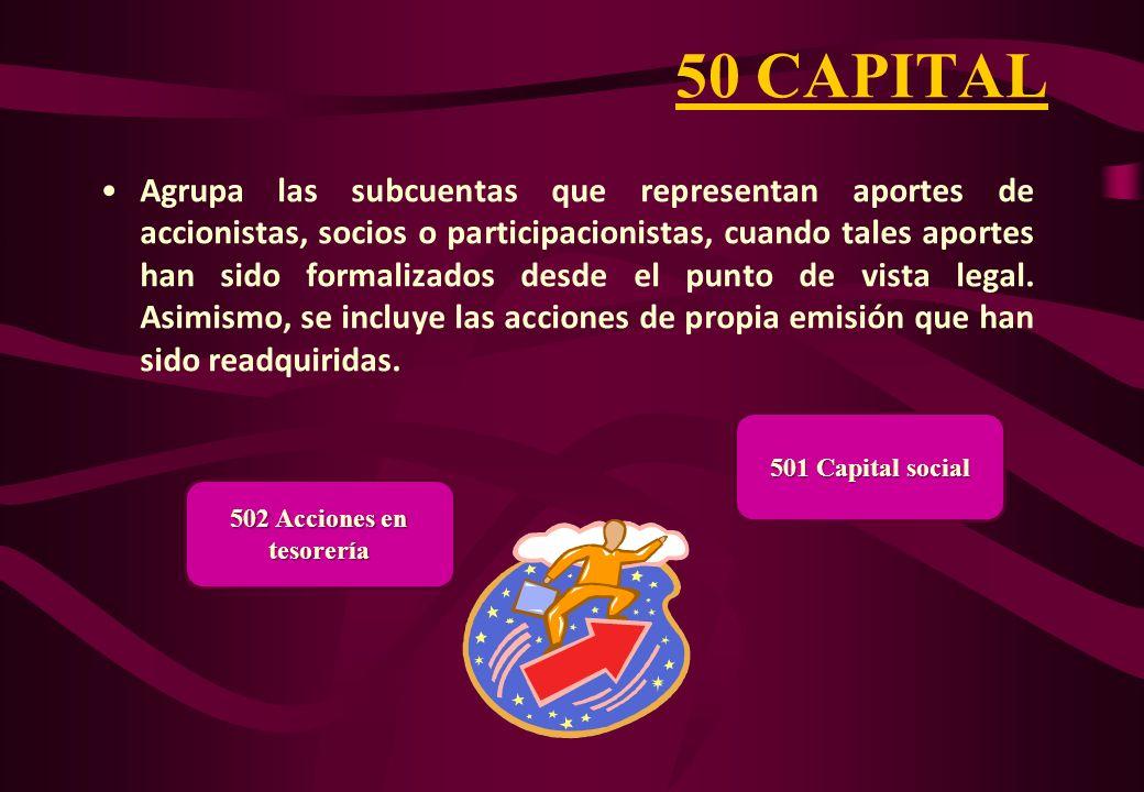 PATRIMONIO NETO Agrupa las cuentas de la 50 hasta la 59. Las transacciones patrimoniales provienen de aportes efectuados por accionistas o partícipes,