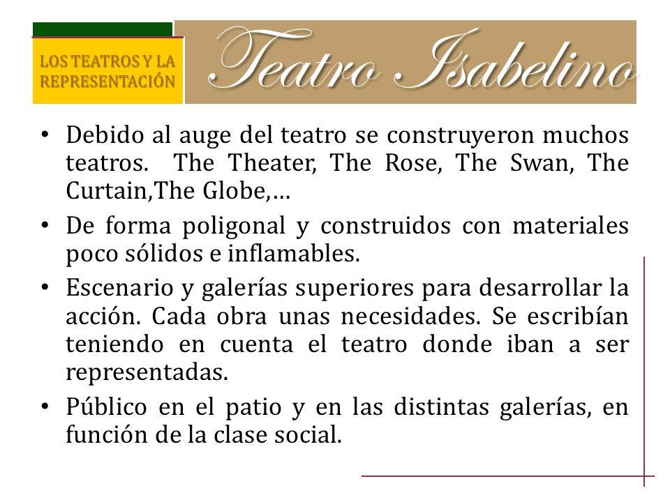 Debido al auge del teatro se construyeron muchos teatros. The Theater, The Rose, The Swan, The Curtain,The Globe,… De forma poligonal y construidos co