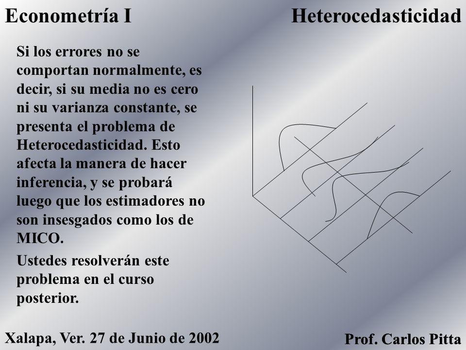 Violación de supuestos clásicosEconometría I Prof. Carlos Pitta Xalapa, Ver. 27 de Junio de 2002 Prof. Carlos Pitta Cómo pilar de nuestro modelo clási