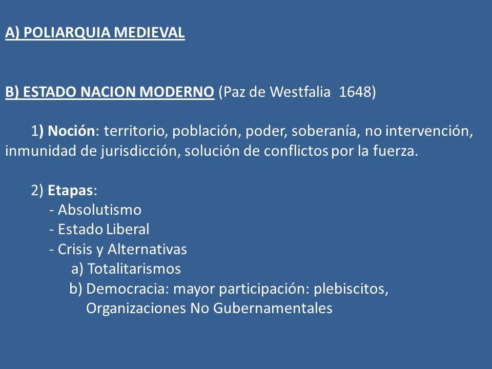 A) POLIARQUIA MEDIEVAL B) ESTADO NACION MODERNO (Paz de Westfalia 1648) 1) Noción: territorio, población, poder, soberanía, no intervención, inmunidad