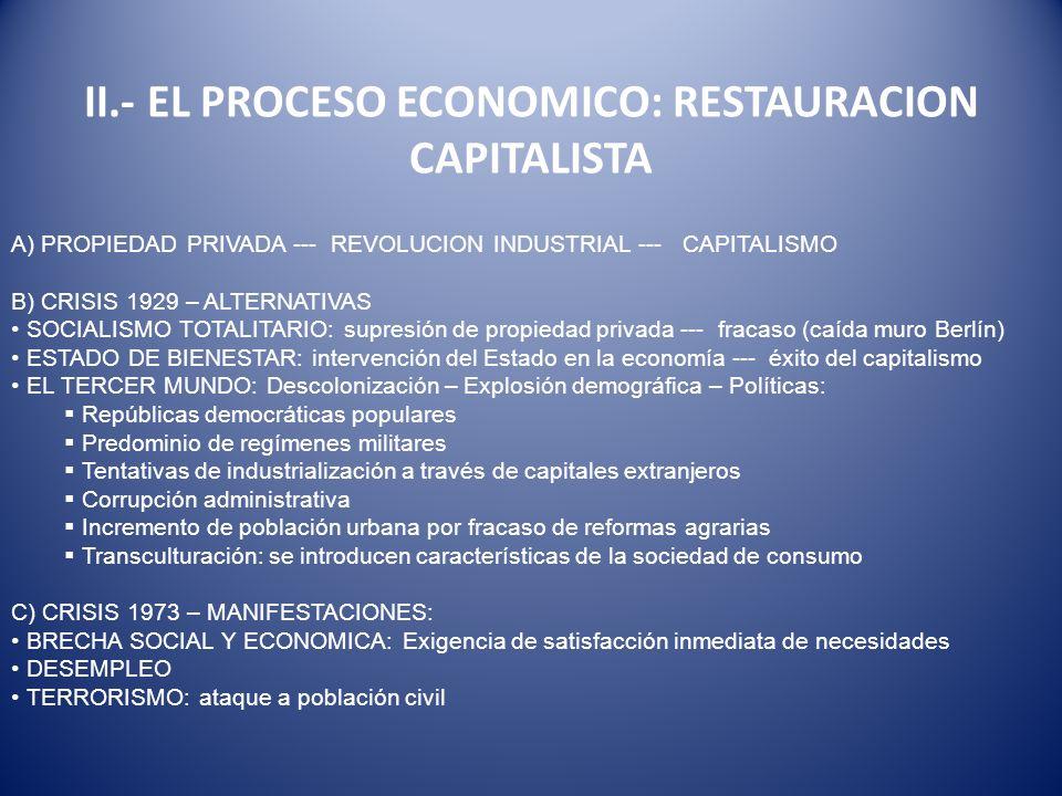 A) PROPIEDAD PRIVADA --- REVOLUCION INDUSTRIAL --- CAPITALISMO B) CRISIS 1929 – ALTERNATIVAS SOCIALISMO TOTALITARIO: supresión de propiedad privada --