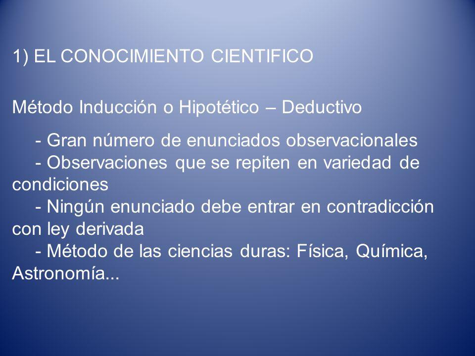 1) EL CONOCIMIENTO CIENTIFICO Método Inducción o Hipotético – Deductivo - Gran número de enunciados observacionales - Observaciones que se repiten en