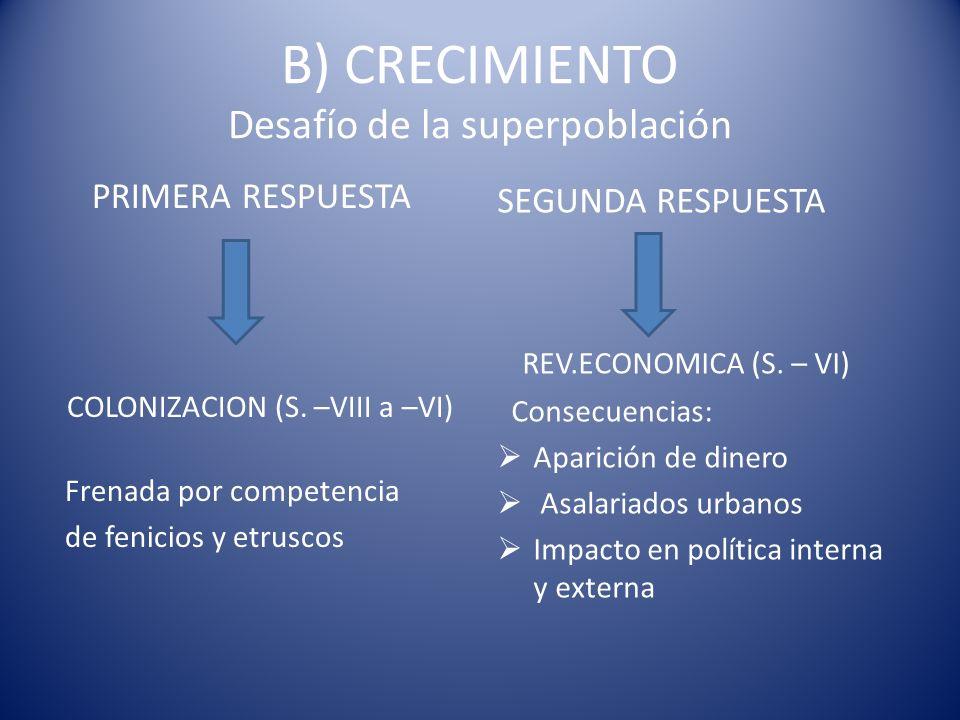B) CRECIMIENTO Desafío de la superpoblación PRIMERA RESPUESTA COLONIZACION (S. –VIII a –VI) Frenada por competencia de fenicios y etruscos SEGUNDA RES