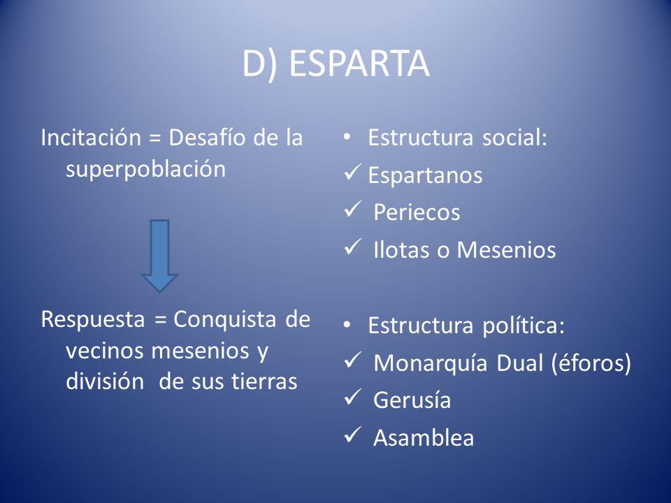 D) ESPARTA Incitación = Desafío de la superpoblación Respuesta = Conquista de vecinos mesenios y división de sus tierras Estructura social: Espartanos