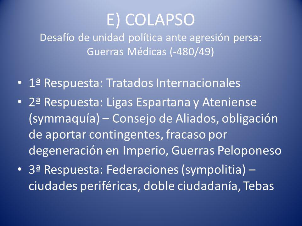 E) COLAPSO Desafío de unidad política ante agresión persa: Guerras Médicas (-480/49) 1ª Respuesta: Tratados Internacionales 2ª Respuesta: Ligas Espart
