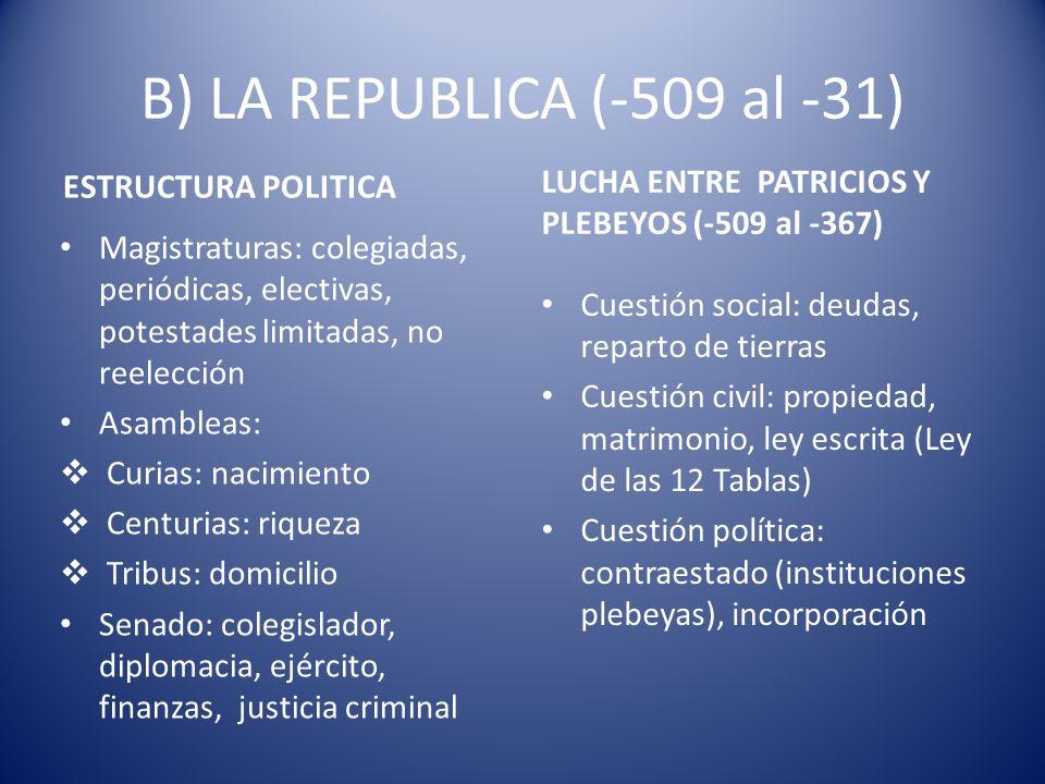 B) LA REPUBLICA (-509 al -31) ESTRUCTURA POLITICA Magistraturas: colegiadas, periódicas, electivas, potestades limitadas, no reelección Asambleas: Cur