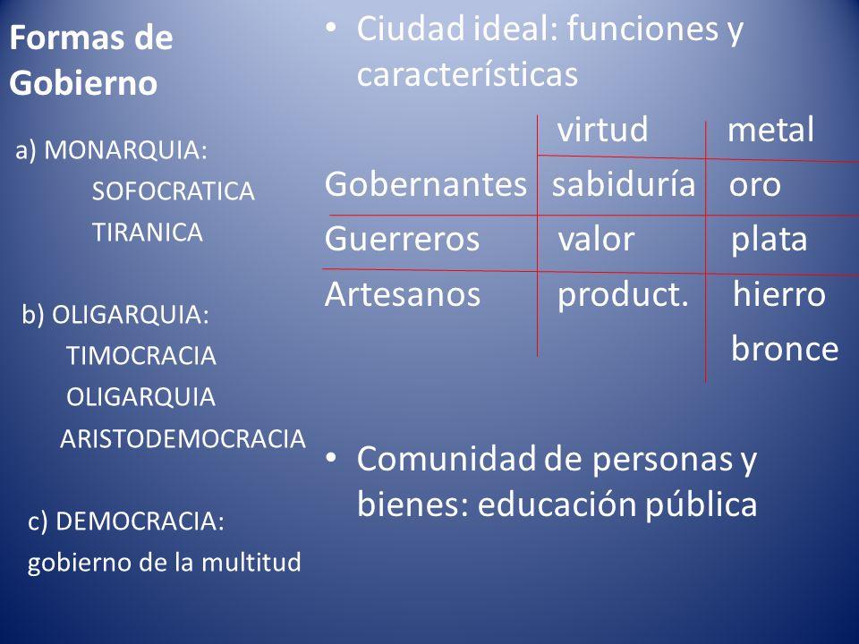 Formas de Gobierno Ciudad ideal: funciones y características virtud metal Gobernantes sabiduría oro Guerreros valor plata Artesanos product. hierro br