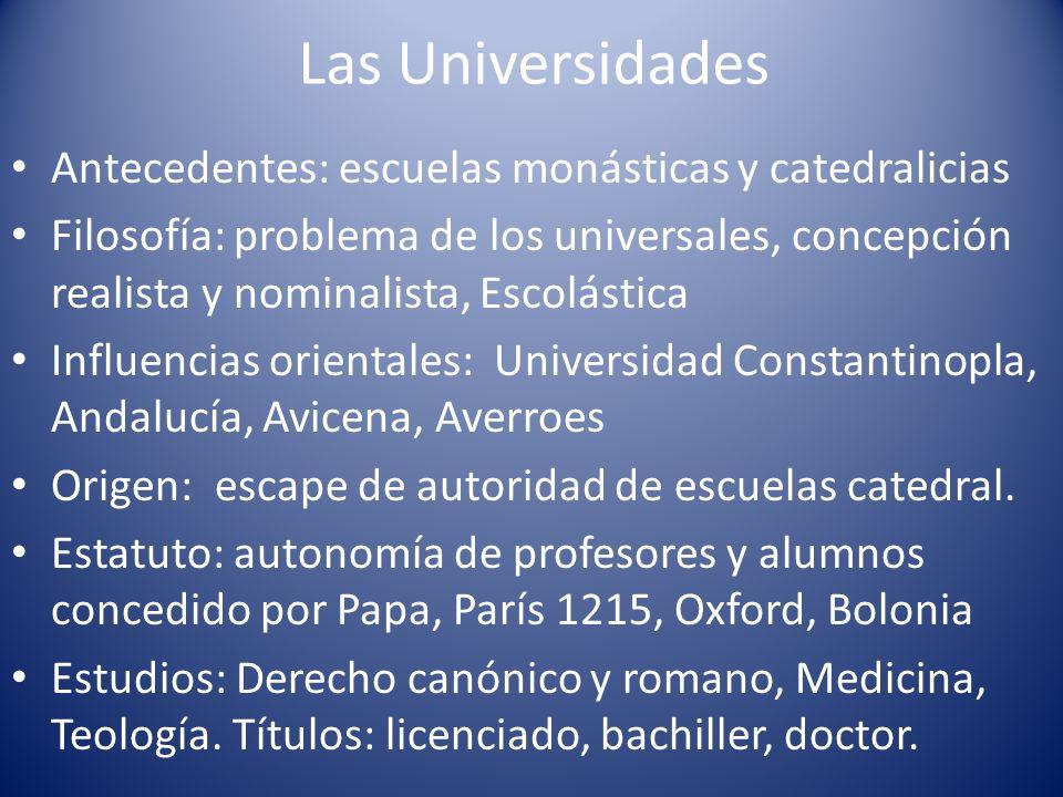 Las Universidades Antecedentes: escuelas monásticas y catedralicias Filosofía: problema de los universales, concepción realista y nominalista, Escolás