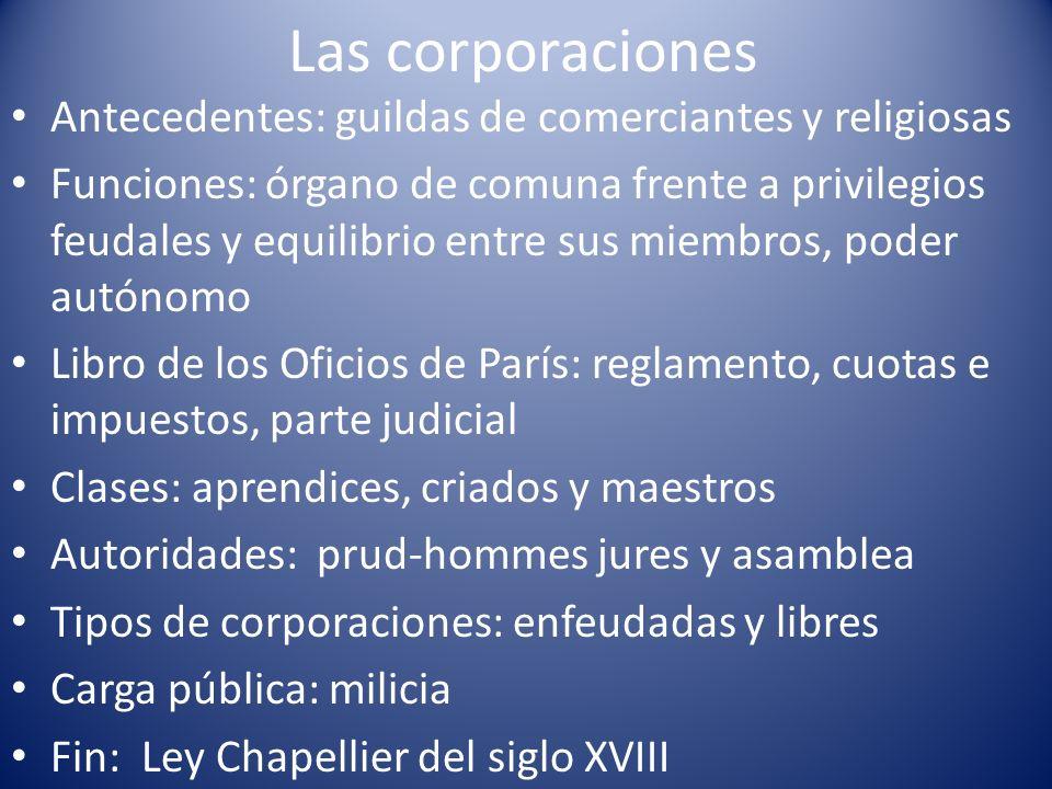 Las corporaciones Antecedentes: guildas de comerciantes y religiosas Funciones: órgano de comuna frente a privilegios feudales y equilibrio entre sus