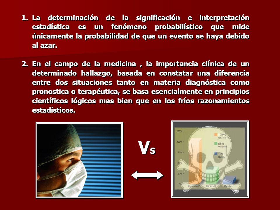 1.La determinación de la significación e interpretación estadística es un fenómeno probabilístico que mide únicamente la probabilidad de que un evento