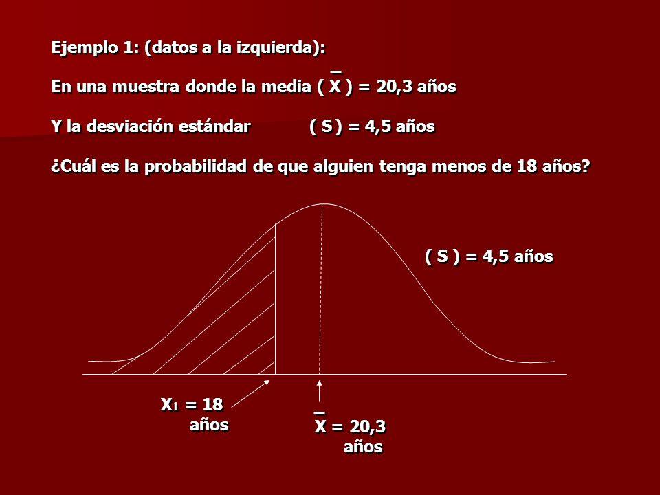 Ejemplo 1: (datos a la izquierda): En una muestra donde la media ( X ) = 20,3 años Y la desviación estándar ( S ) = 4,5 años ¿Cuál es la probabilidad