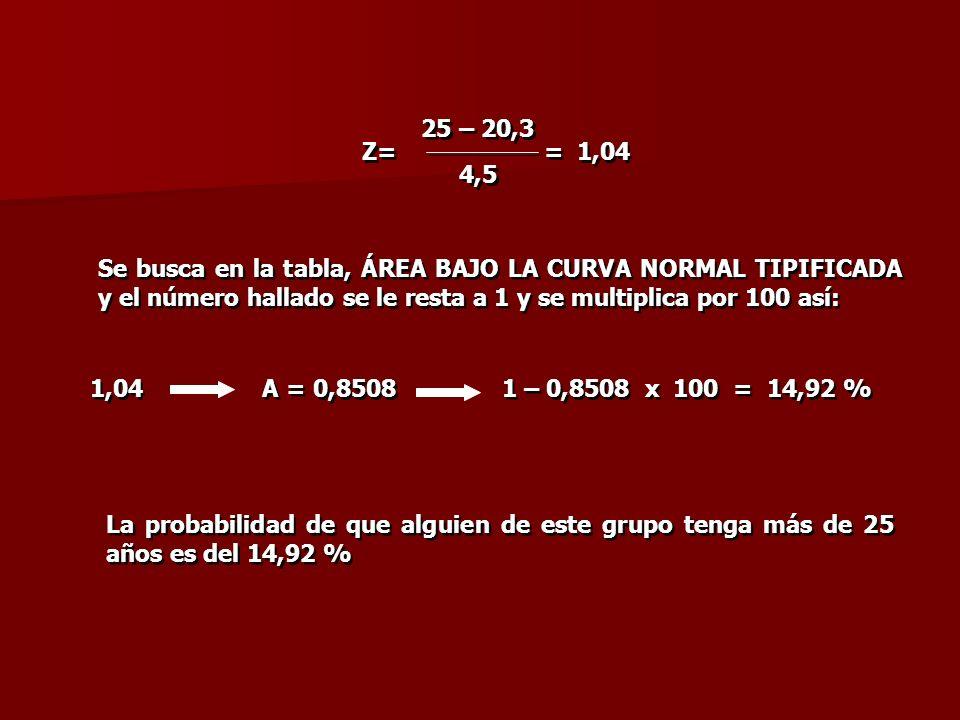 Z= = 1,04 25 – 20,3 4,5 25 – 20,3 4,5 Se busca en la tabla, ÁREA BAJO LA CURVA NORMAL TIPIFICADA y el número hallado se le resta a 1 y se multiplica p
