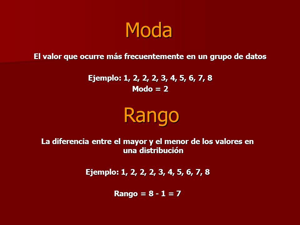 Moda El valor que ocurre más frecuentemente en un grupo de datos Ejemplo: 1, 2, 2, 2, 3, 4, 5, 6, 7, 8 Modo = 2 Rango La diferencia entre el mayor y e