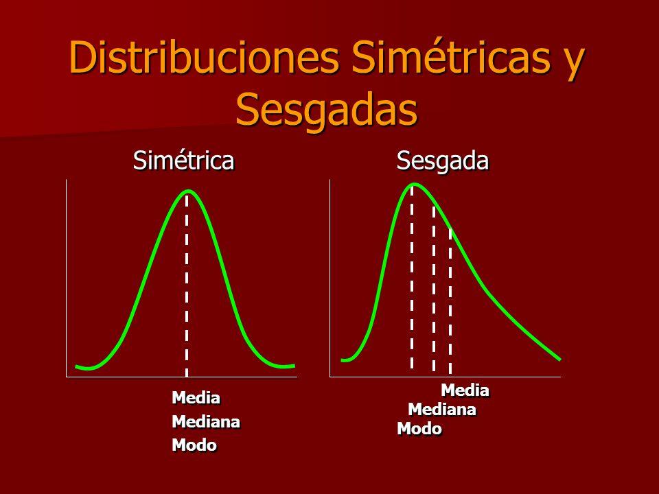 Distribuciones Simétricas y Sesgadas Media Mediana Modo Media Mediana Modo Mediana Media Simétrica Sesgada