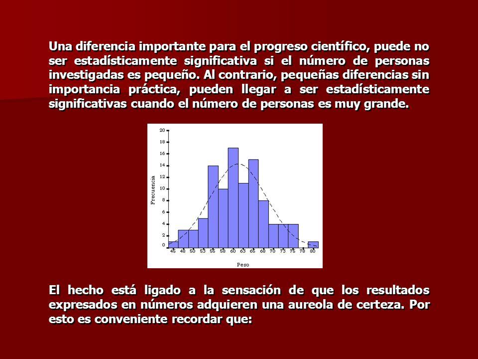 1.La determinación de la significación e interpretación estadística es un fenómeno probabilístico que mide únicamente la probabilidad de que un evento se haya debido al azar.