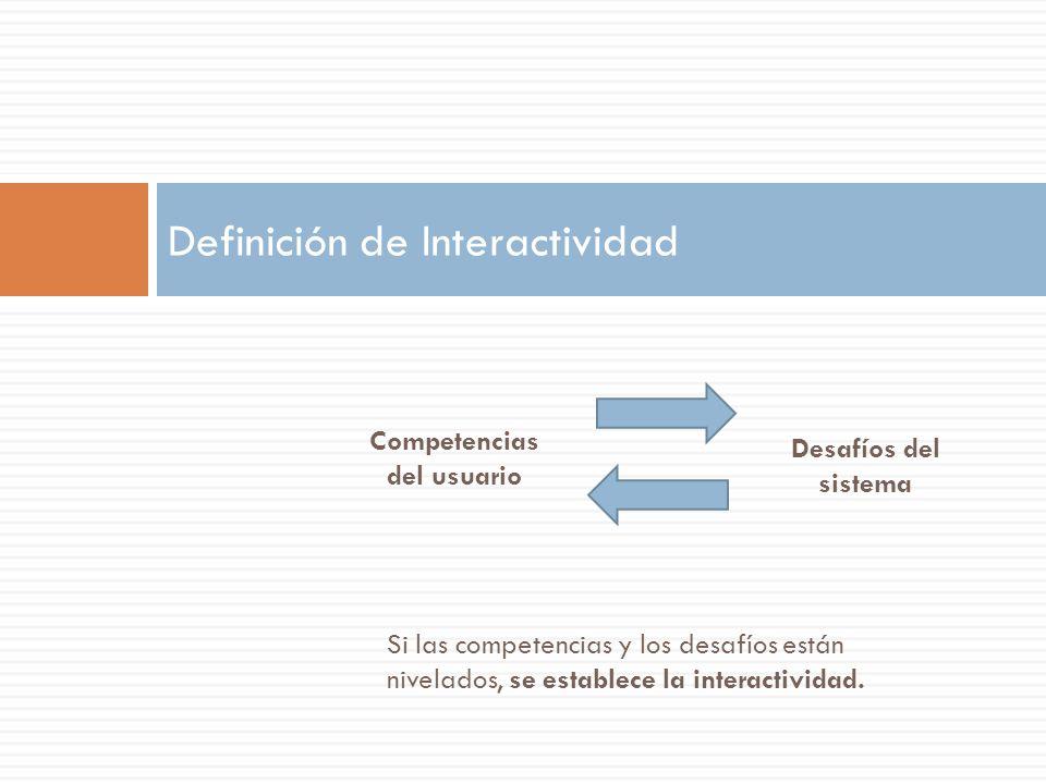 Definición de Interactividad Competencias del usuario Desafíos del sistema Si las competencias del usuario exceden los desafíos del sistema, la interactividad se interrumpe por aburrimiento.