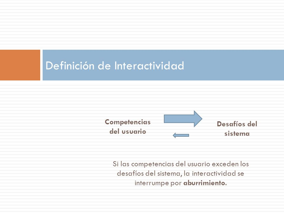 Definición de Interactividad Competencias del usuario Desafíos del sistema Si los desafíos del sistema exceden las competencias del usuario, la interactividad se interrumpe por frustración.