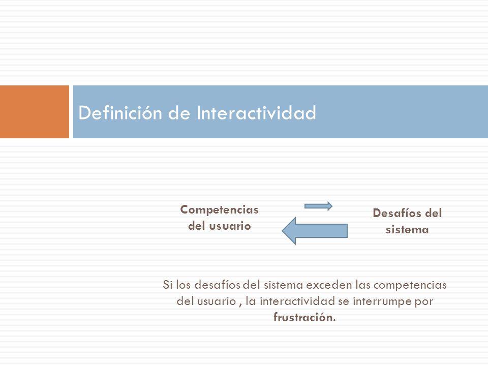 Definición de Interactividad Competencias del usuario Desafíos del sistema Si los desafíos del sistema exceden las competencias del usuario, la intera