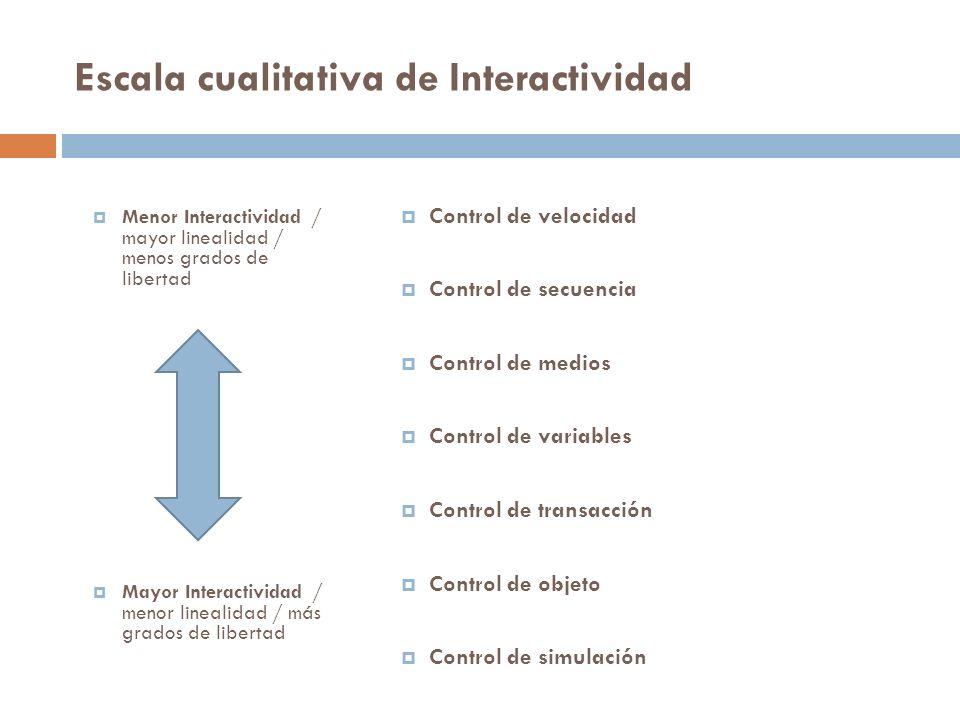 Unidad I Conceptos Generales El hipertexto