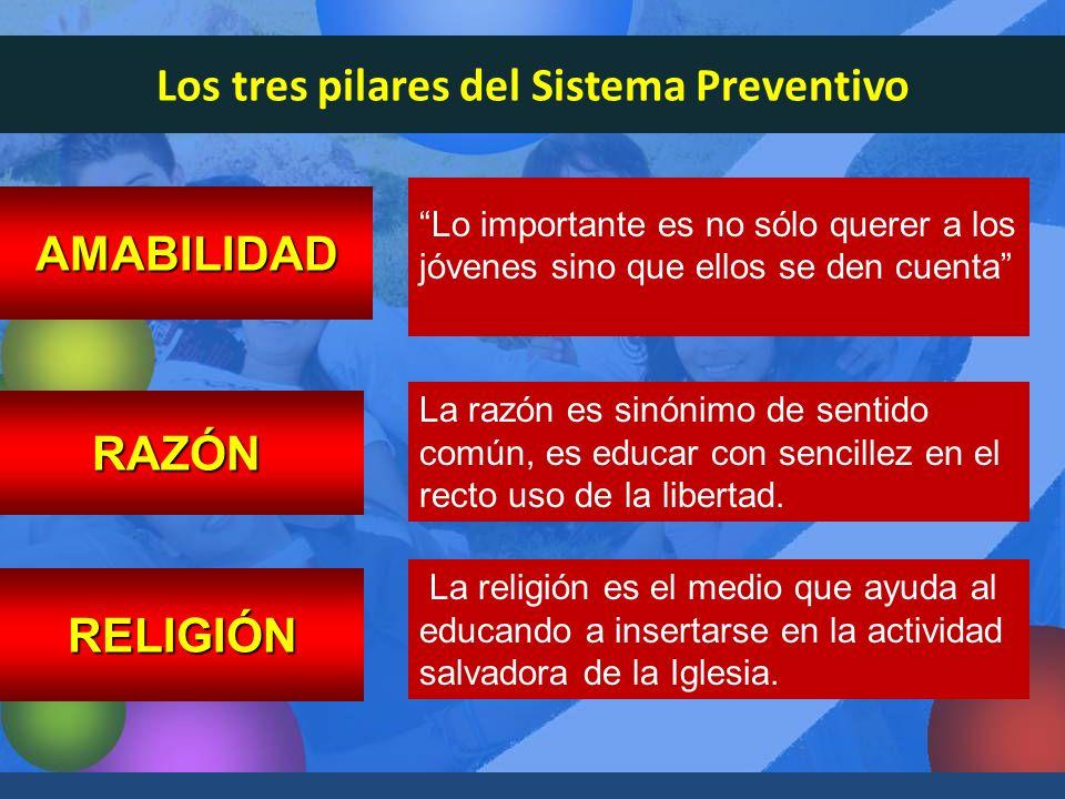 Los tres pilares del Sistema Preventivo AMABILIDAD RAZÓN RELIGIÓN Lo importante es no sólo querer a los jóvenes sino que ellos se den cuenta La razón